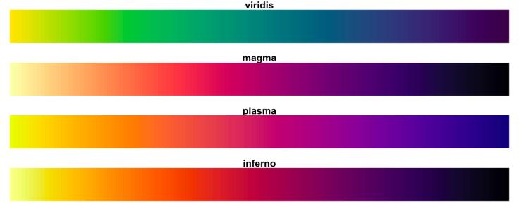 viridis.png